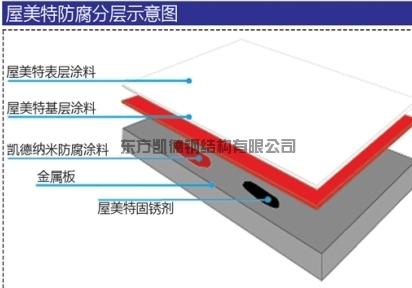 钢结构厂房防腐-金属屋面防腐
